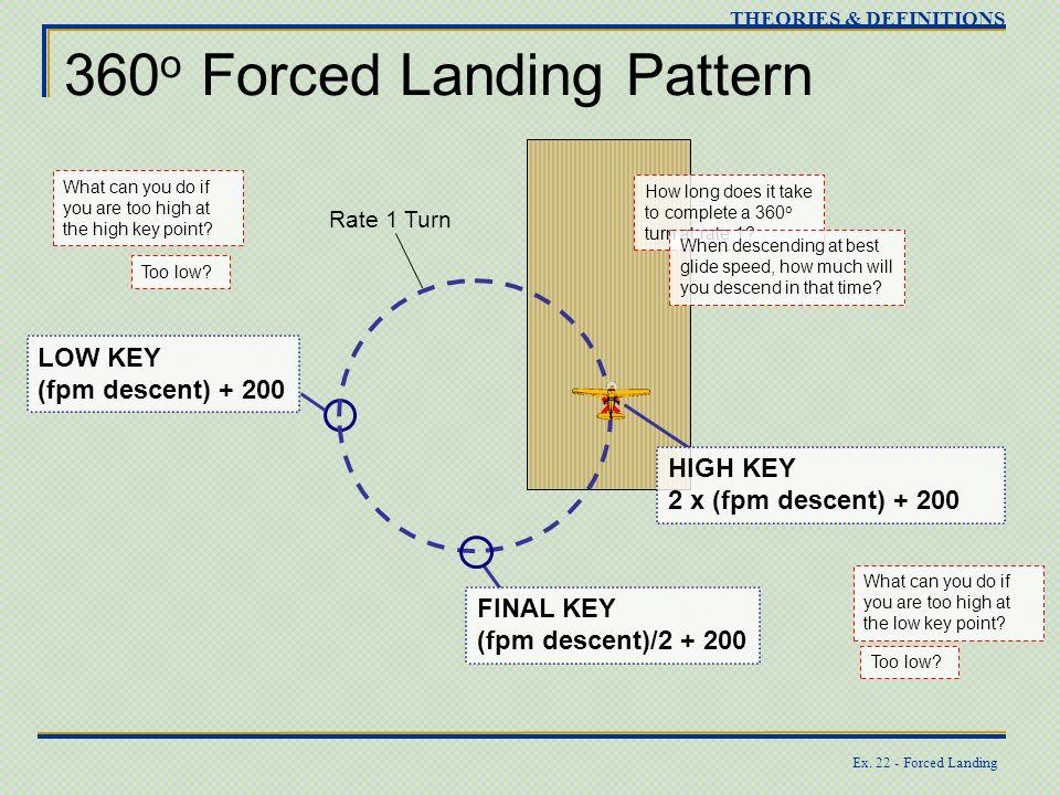 360o Forced Landing Pattern