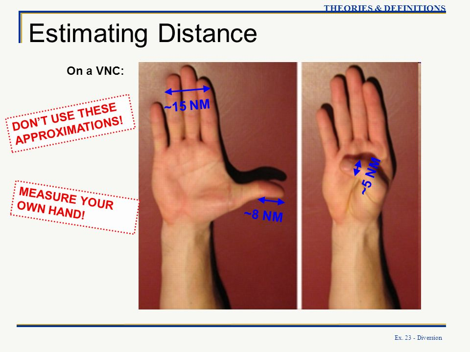 Estimating Distance ~15 NM ~5 NM ~8 NM On a VNC: