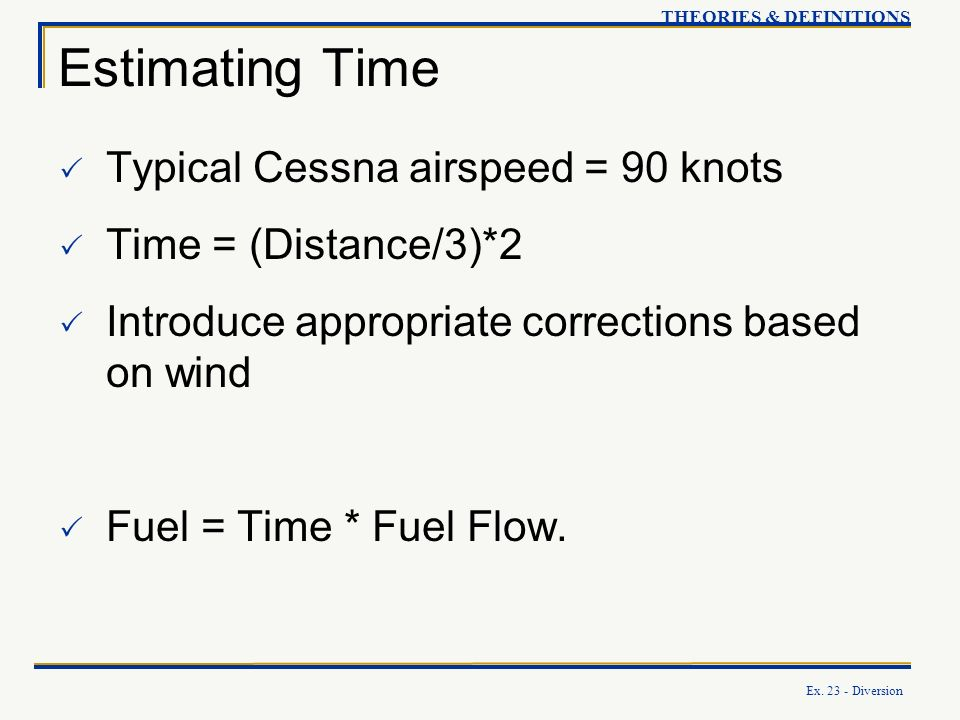 Estimating Time Typical Cessna airspeed = 90 knots
