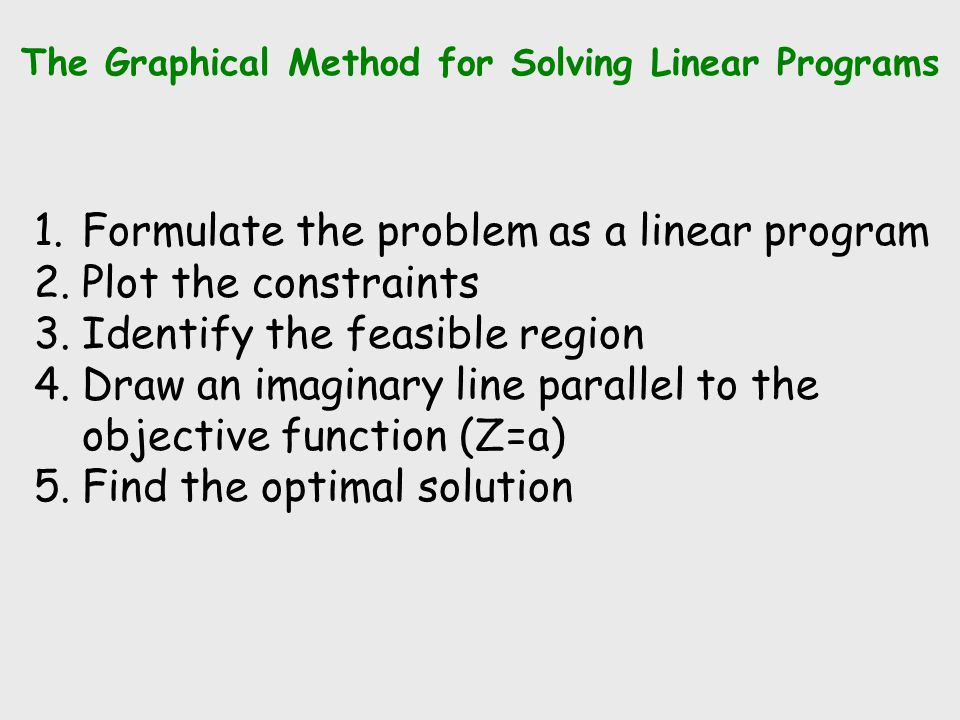 The Graphical Method for Solving Linear Programs