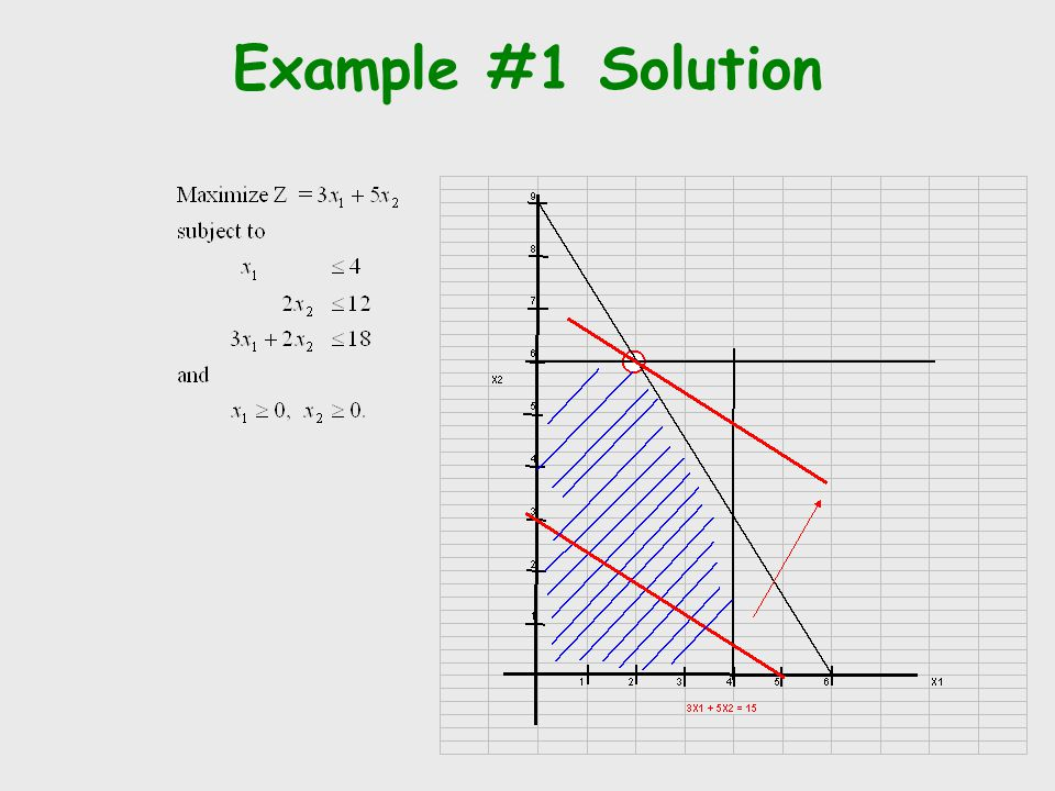 Example #1 Solution
