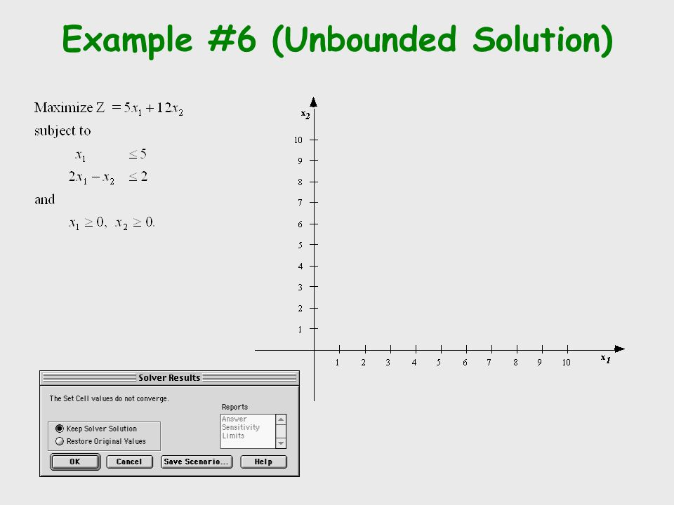 Example #6 (Unbounded Solution)