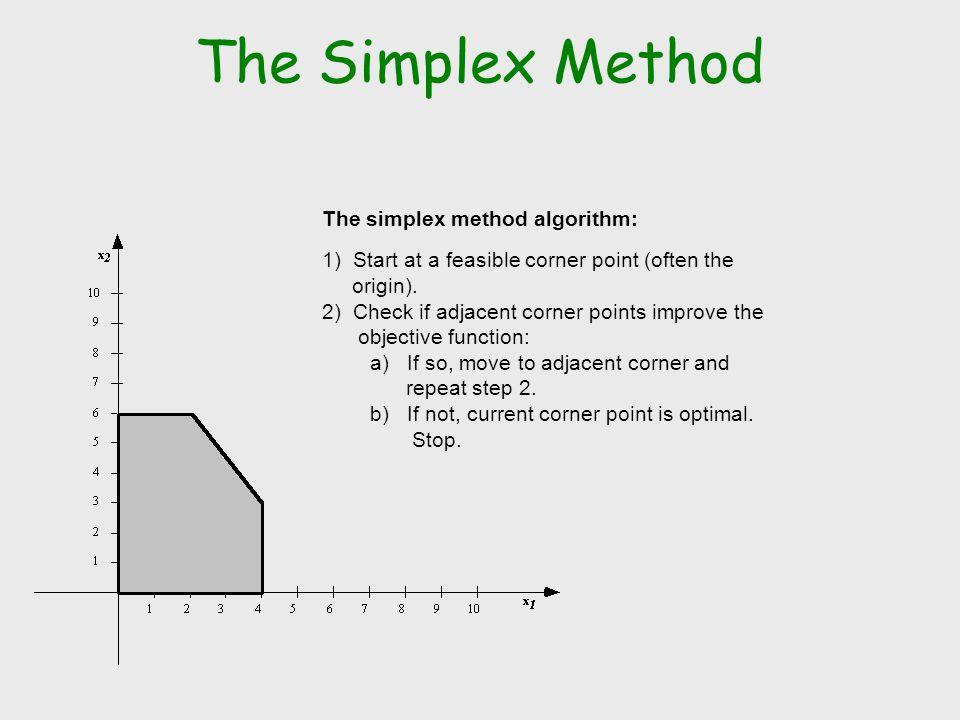 The Simplex Method The simplex method algorithm: