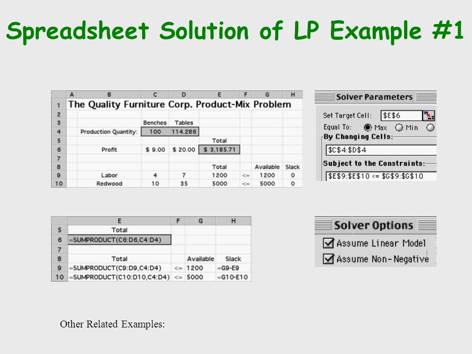 Spreadsheet Solution of LP Example #1