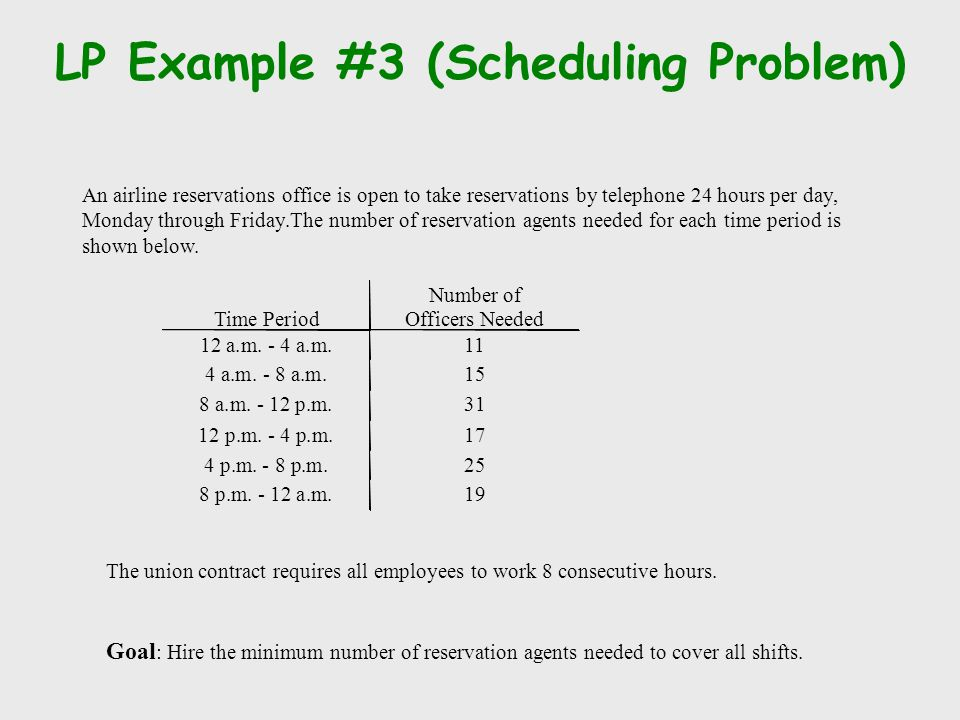 LP Example #3 (Scheduling Problem)