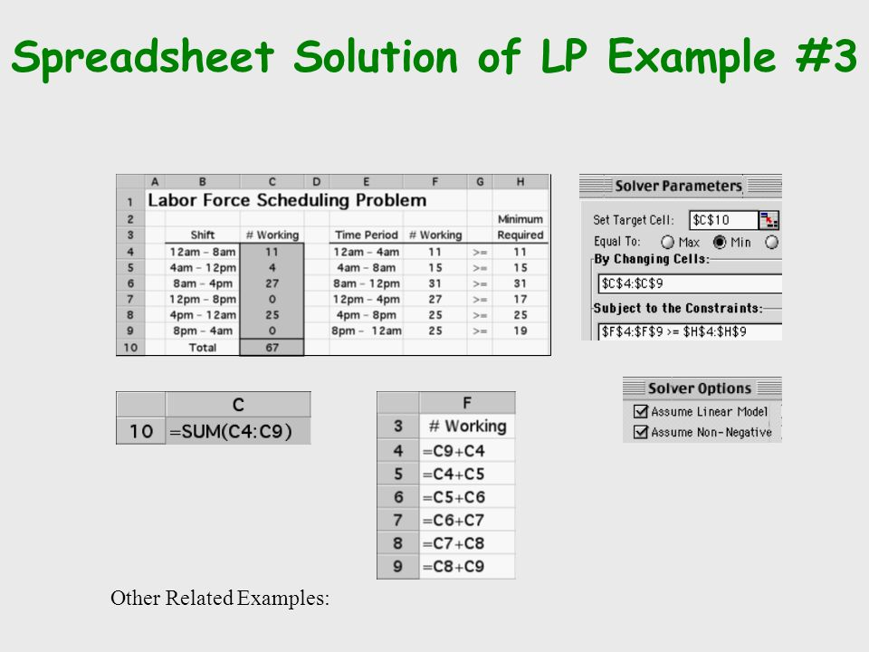 Spreadsheet Solution of LP Example #3