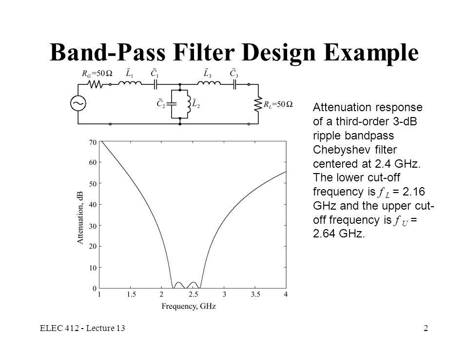 Band-Pass Filter Design Example