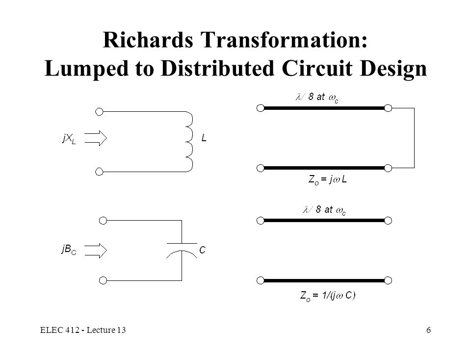 Richards Transformation: Lumped to Distributed Circuit Design