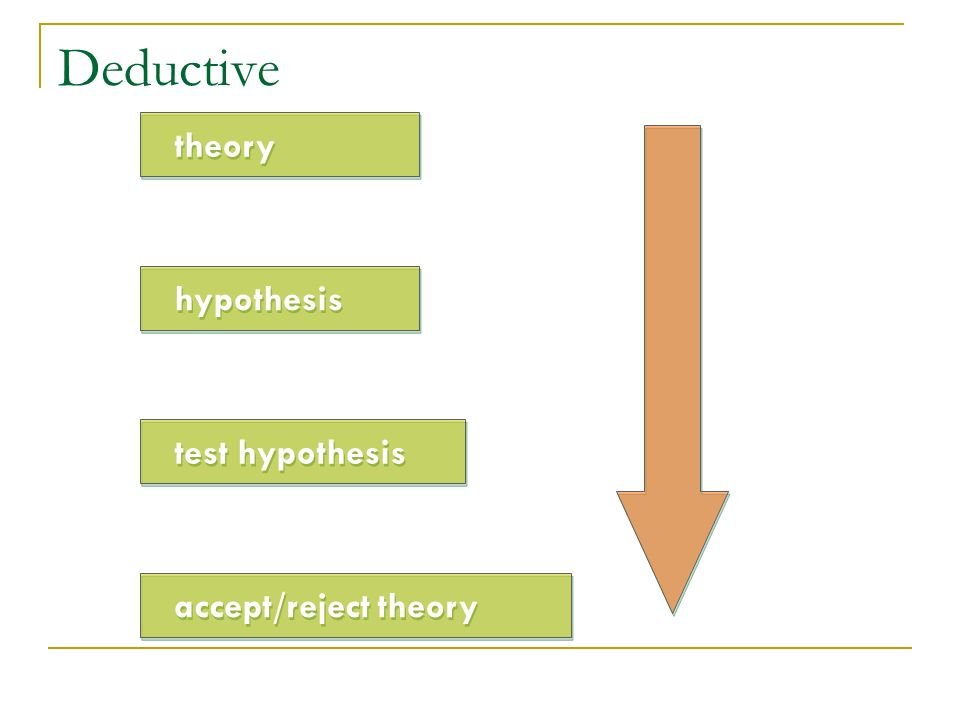 Deductive theory hypothesis test hypothesis accept/reject theory