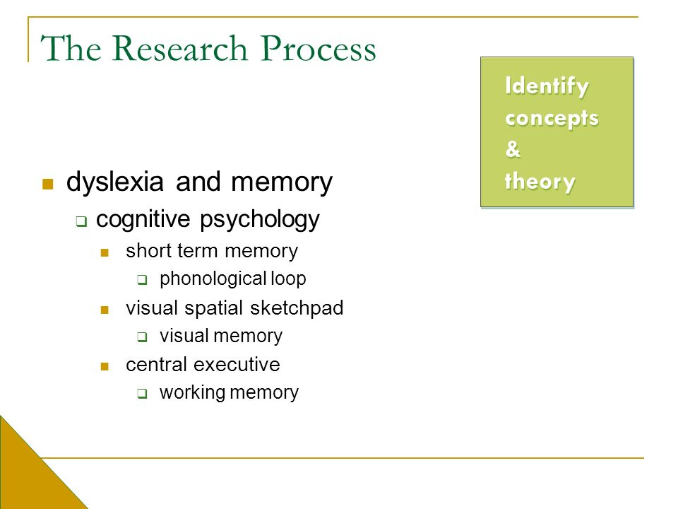 The Research Process dyslexia and memory Identify concepts & theory