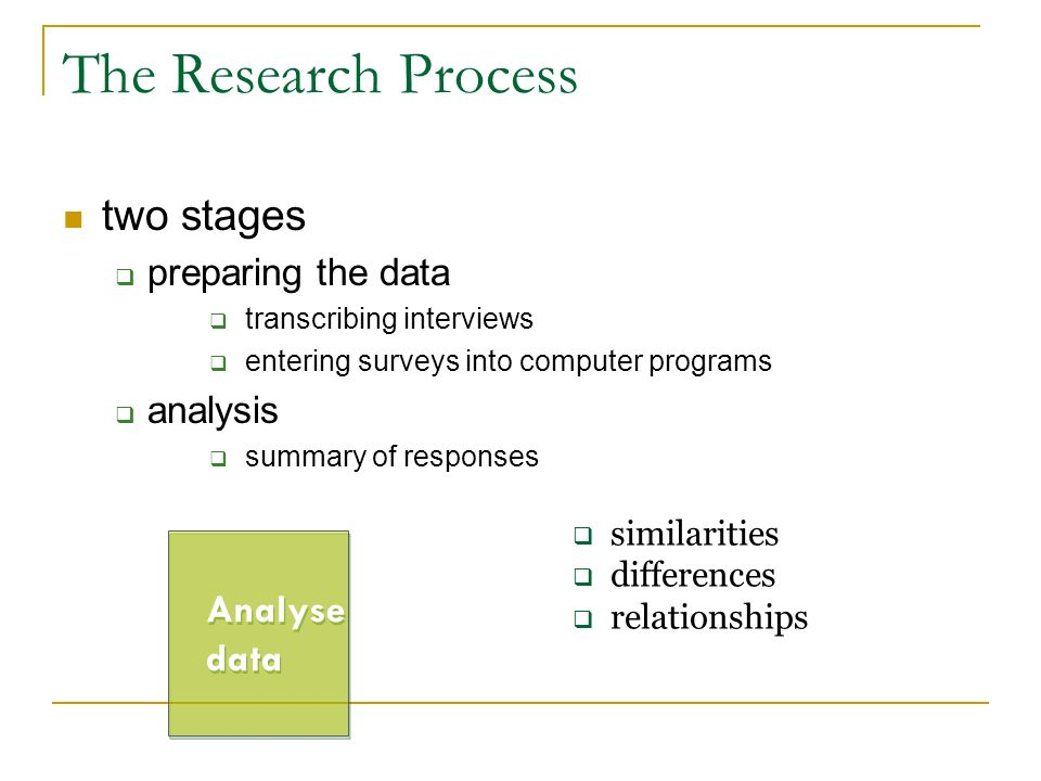 The Research Process two stages Analyse data preparing the data