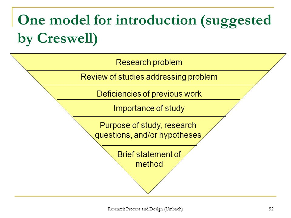 One model for introduction (suggested by Creswell)