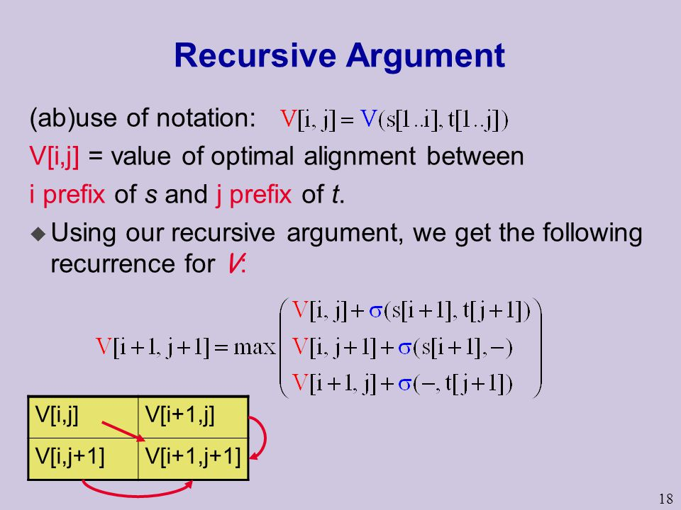 Recursive Argument (ab)use of notation: