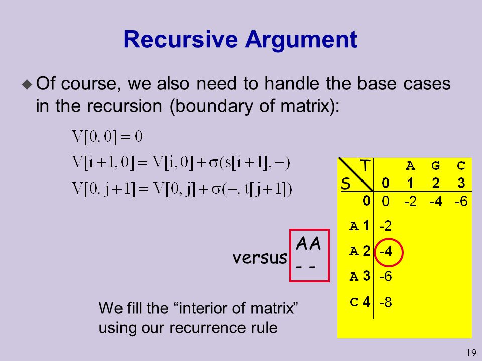 Recursive Argument Of course, we also need to handle the base cases in the recursion (boundary of matrix):