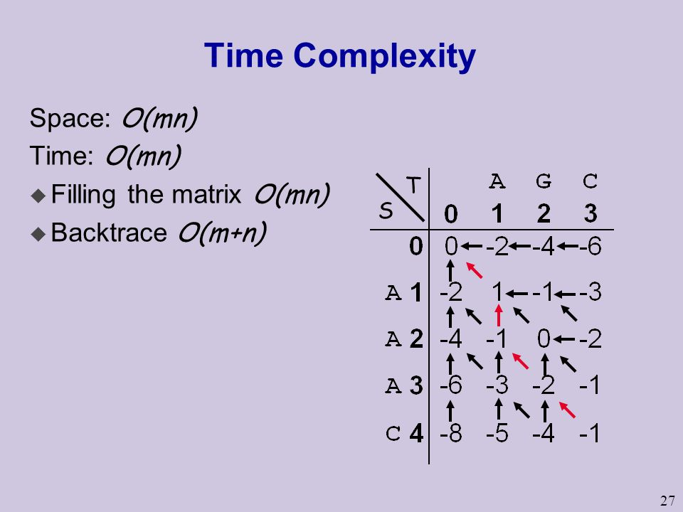 Time Complexity Space: O(mn) Time: O(mn) Filling the matrix O(mn)