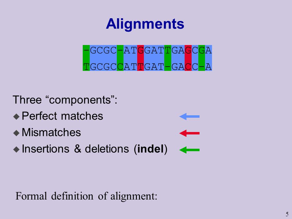 Alignments -GCGC-ATGGATTGAGCGA TGCGCCATTGAT-GACC-A Three components :