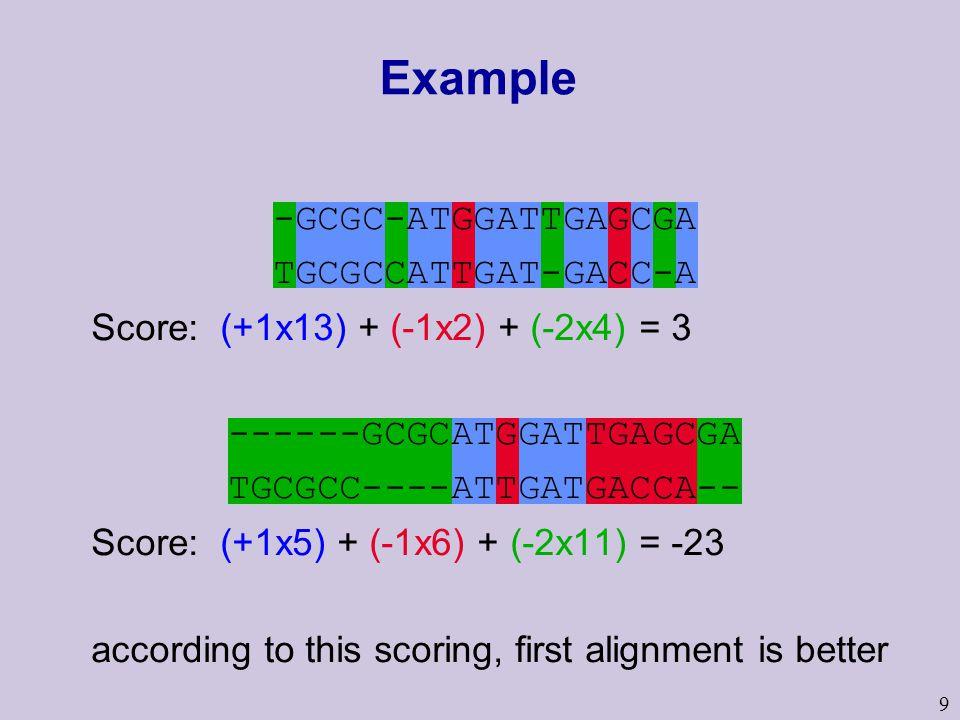 Example -GCGC-ATGGATTGAGCGA TGCGCCATTGAT-GACC-A