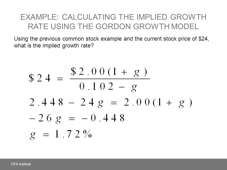 Example: Calculating the Implied Growth Rate Using the Gordon Growth model