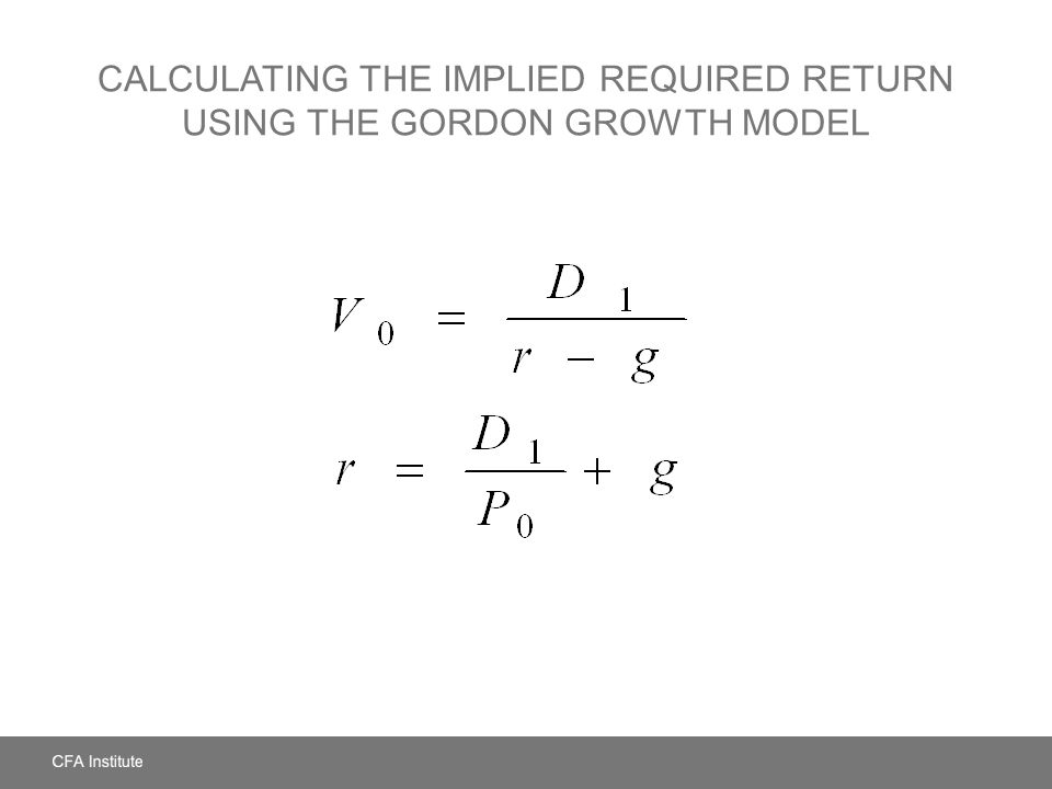 Calculating the Implied Required Return Using the Gordon Growth Model