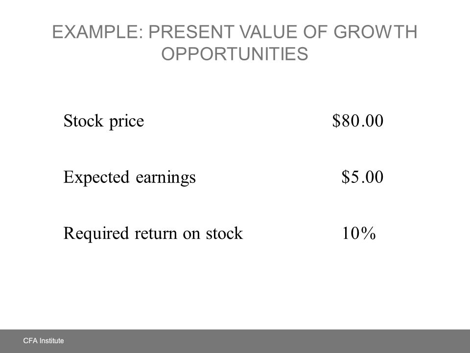 Example: Present Value of Growth Opportunities