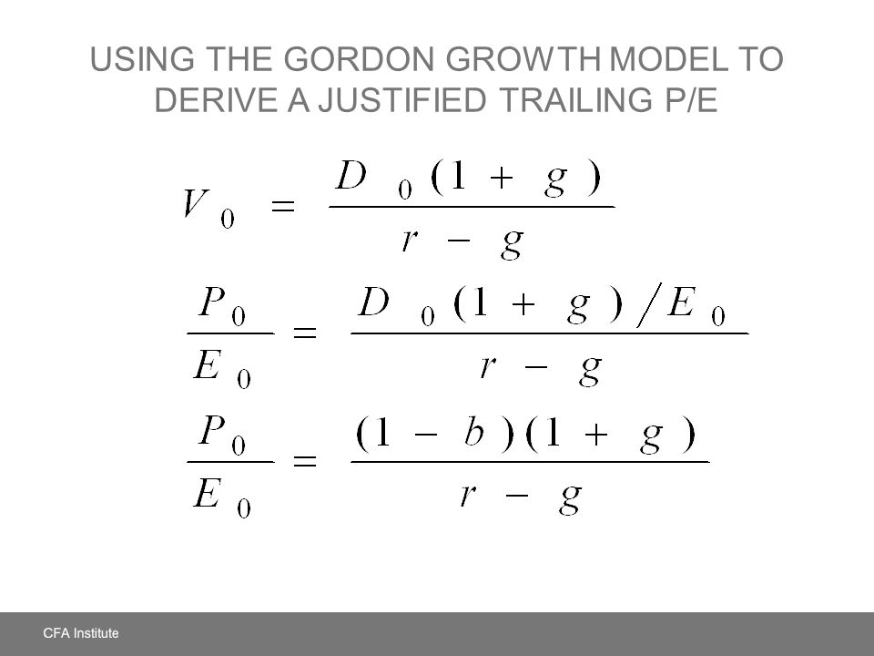 Using the Gordon Growth Model to Derive a Justified Trailing P/E