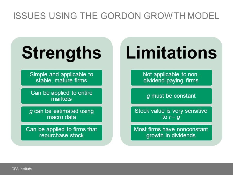 Issues Using the Gordon Growth Model