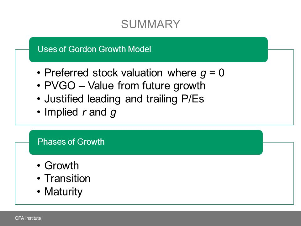 Summary Preferred stock valuation where g = 0