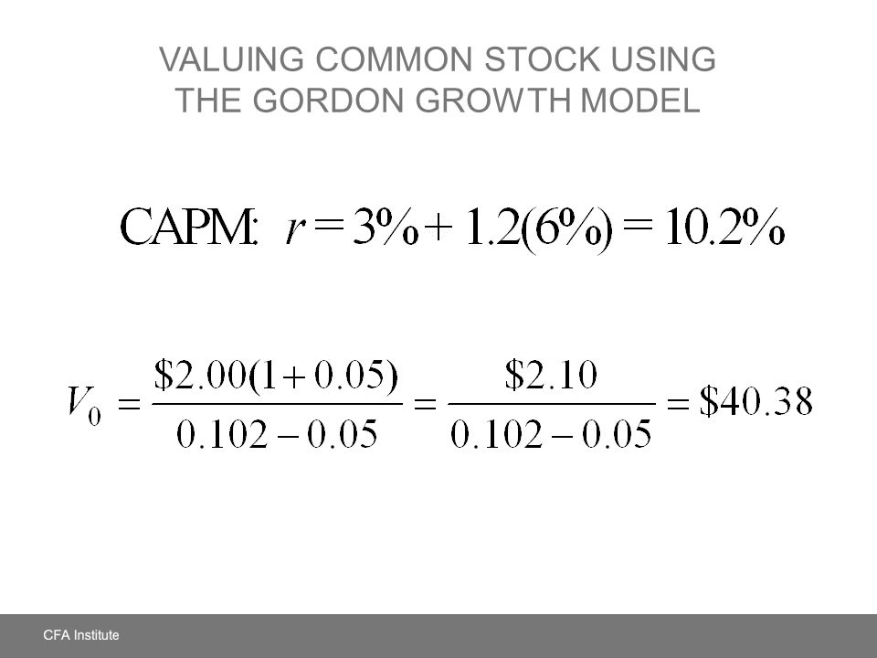 Valuing Common Stock Using the Gordon Growth Model