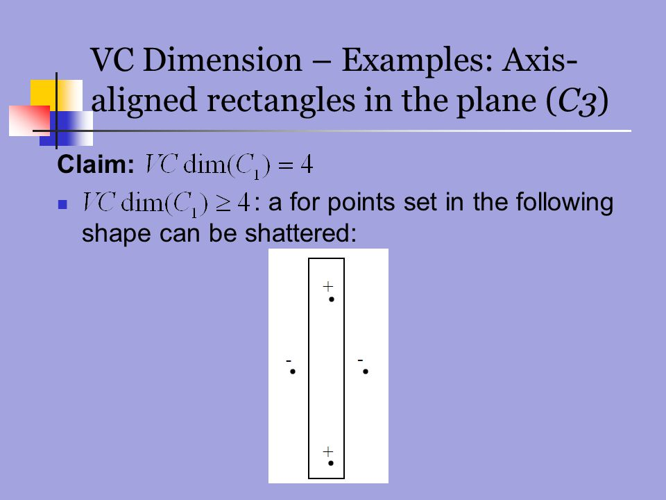 VC Dimension – Examples: Axis-aligned rectangles in the plane (C3)