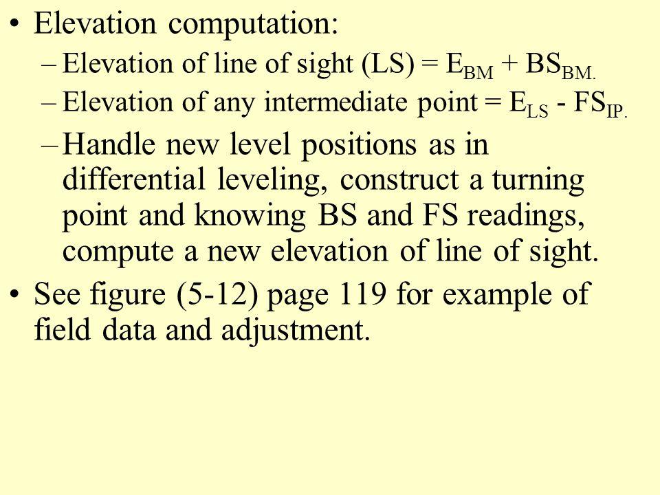 Elevation computation: