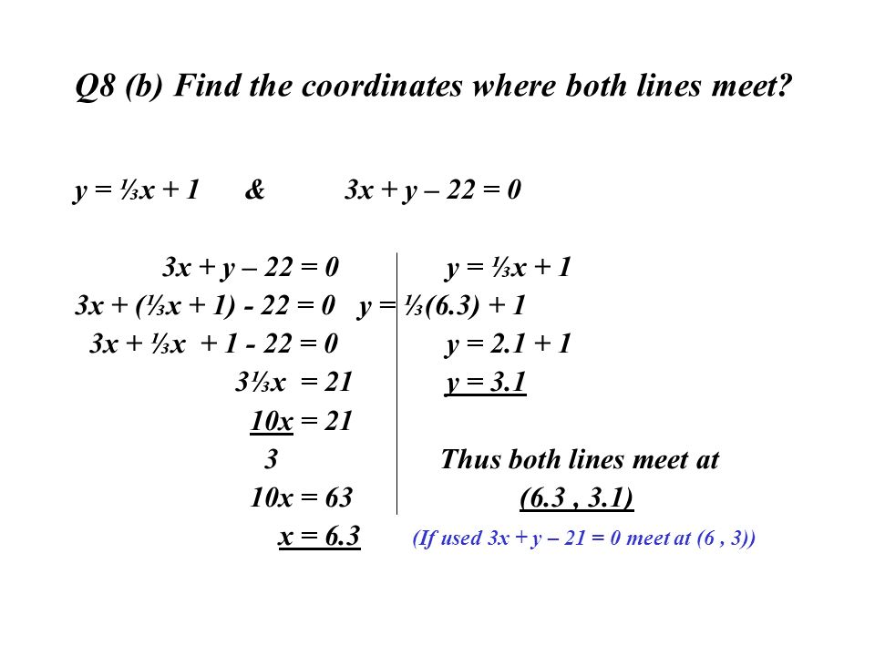 Q8 (b) Find the coordinates where both lines meet