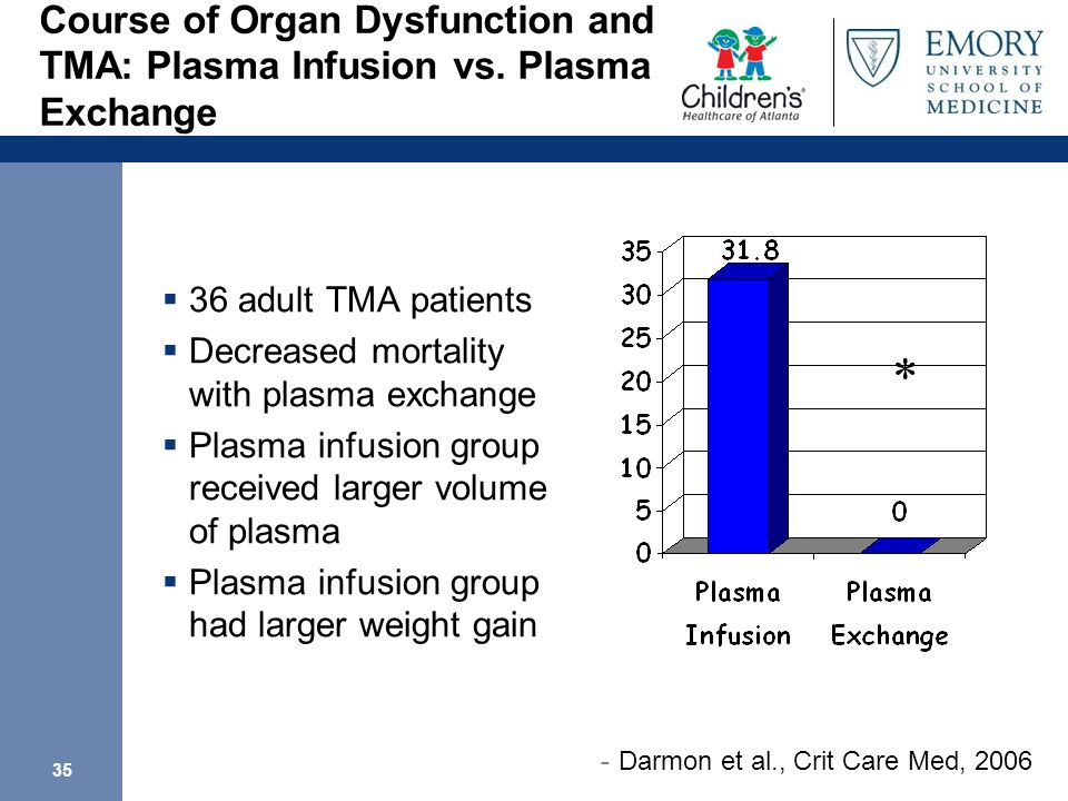 - Darmon et al., Crit Care Med, 2006