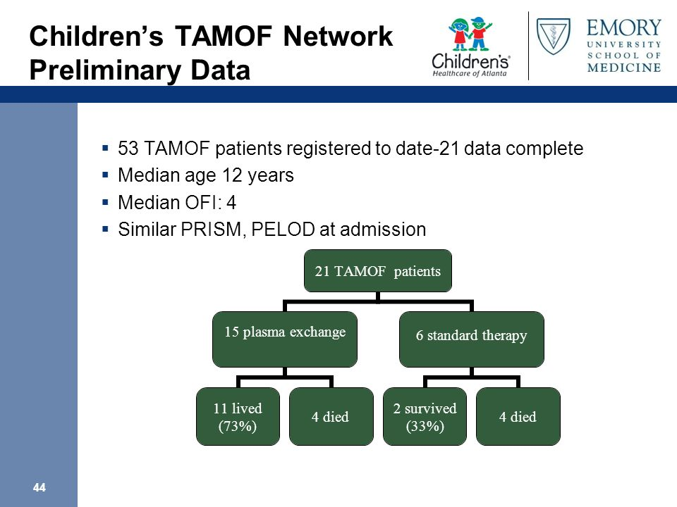 Children's TAMOF Network Preliminary Data