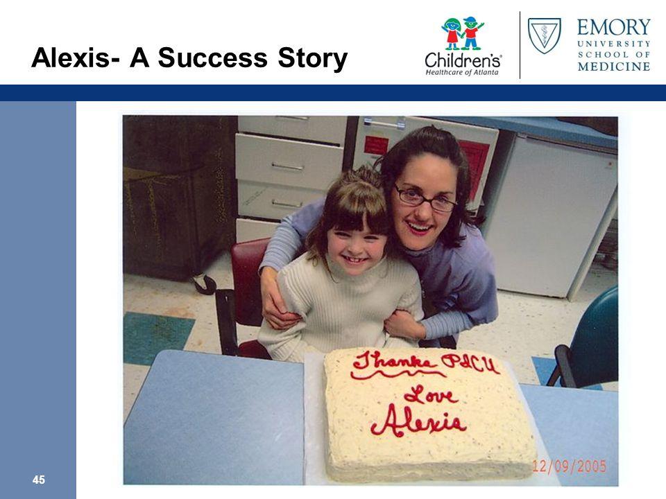Alexis- A Success Story