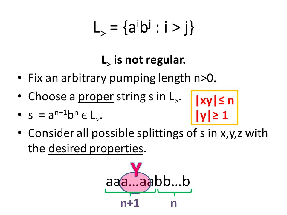 Y L> = {aibj : i > j} aaa…aabb…b L> is not regular.