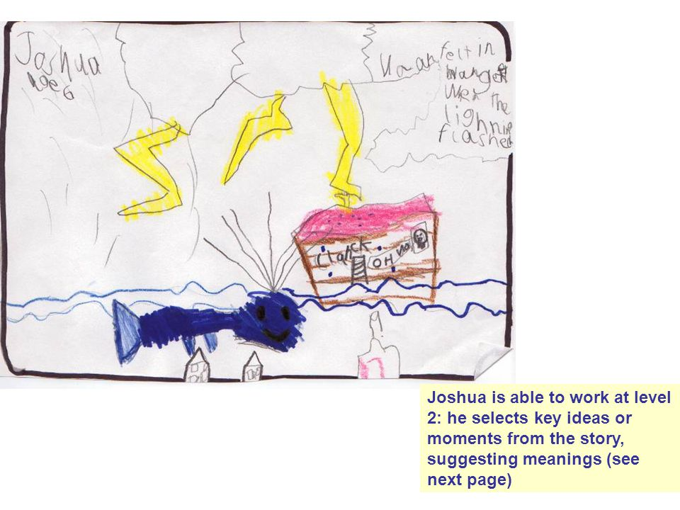 Joshua is able to work at level 2: he selects key ideas or moments from the story, suggesting meanings (see next page)
