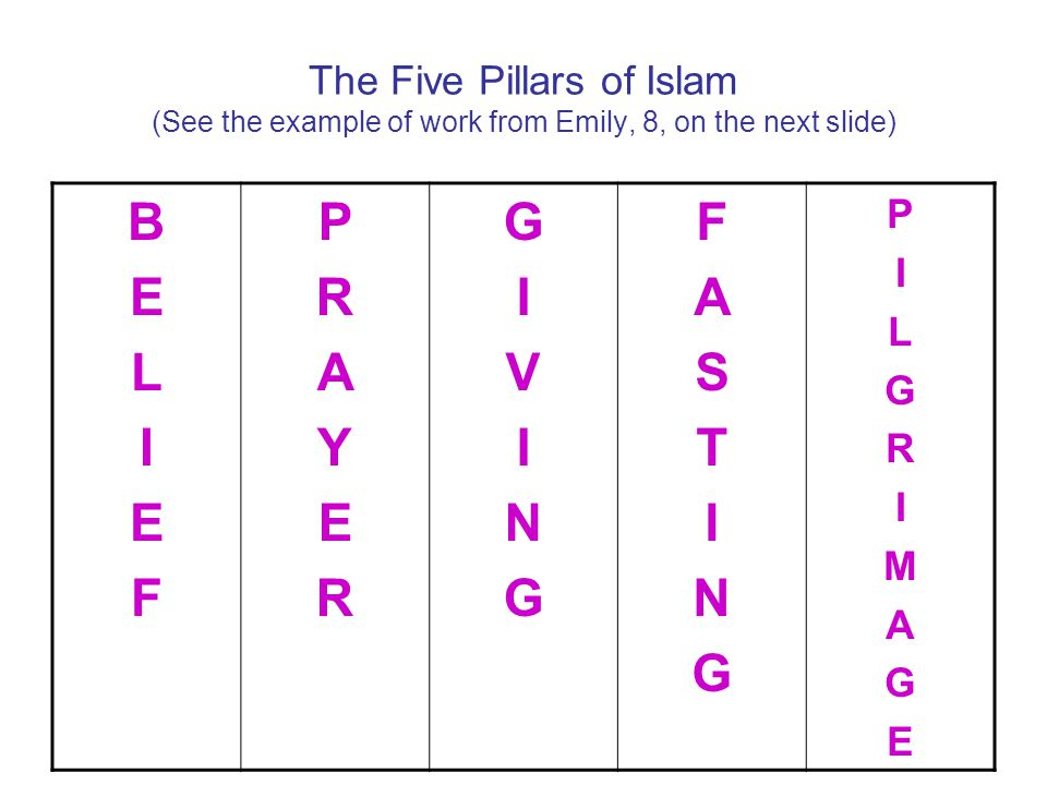 The Five Pillars of Islam (See the example of work from Emily, 8, on the next slide)