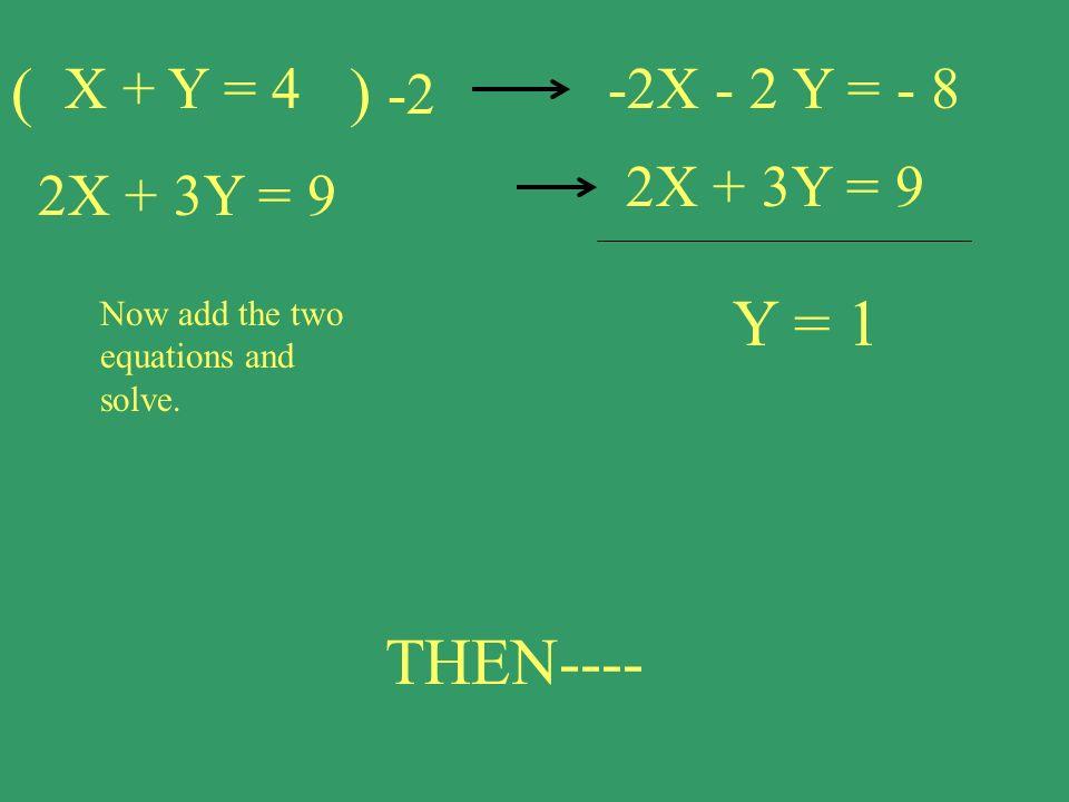 ( ) -2 Y = 1 THEN---- X + Y = 4 -2X - 2 Y = - 8 2X + 3Y = 9