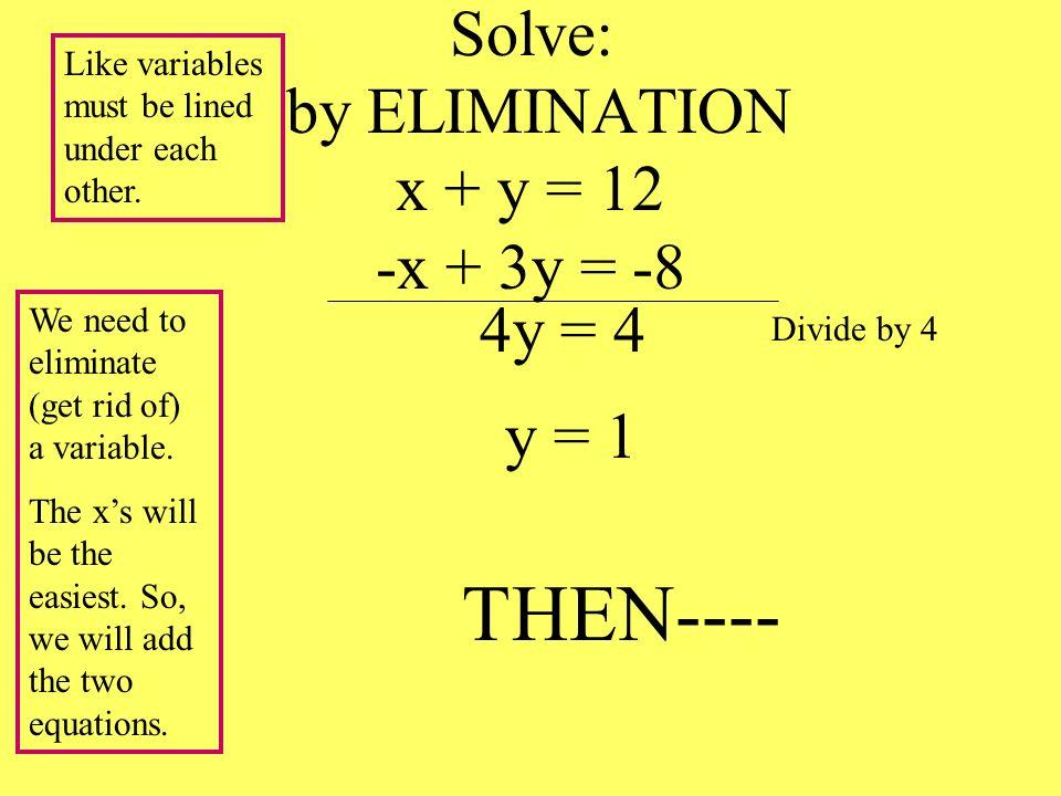 Solve: by ELIMINATION x + y = 12 -x + 3y = -8