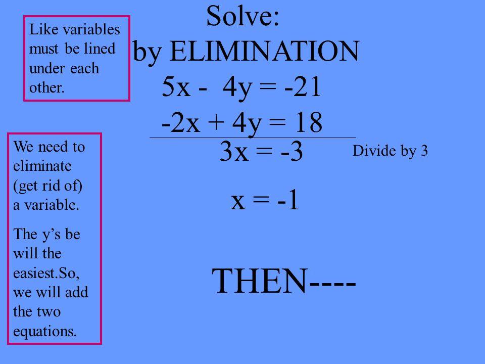 Solve: by ELIMINATION 5x - 4y = -21 -2x + 4y = 18