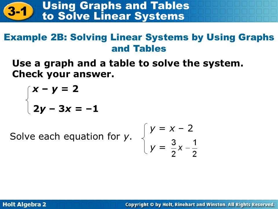 Example 2B: Solving Linear Systems by Using Graphs and Tables
