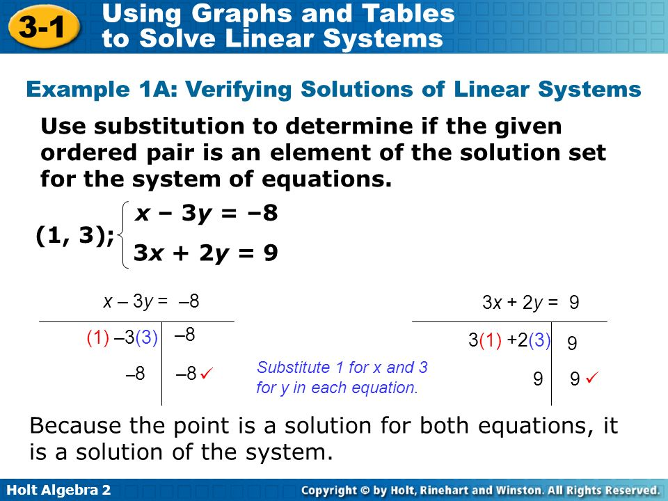 Example 1A: Verifying Solutions of Linear Systems