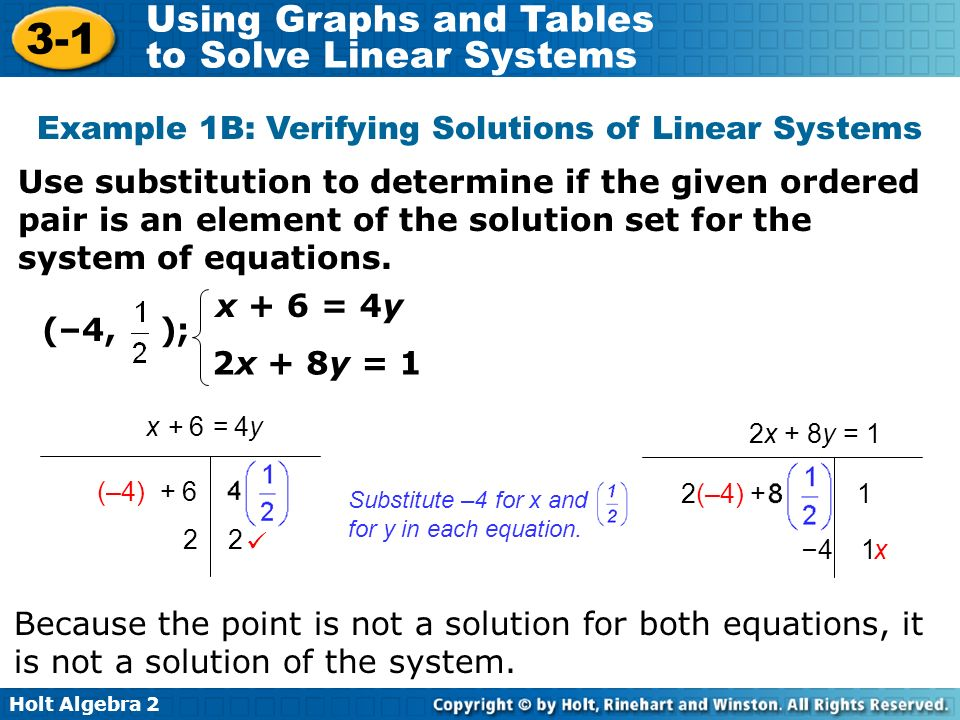 Example 1B: Verifying Solutions of Linear Systems