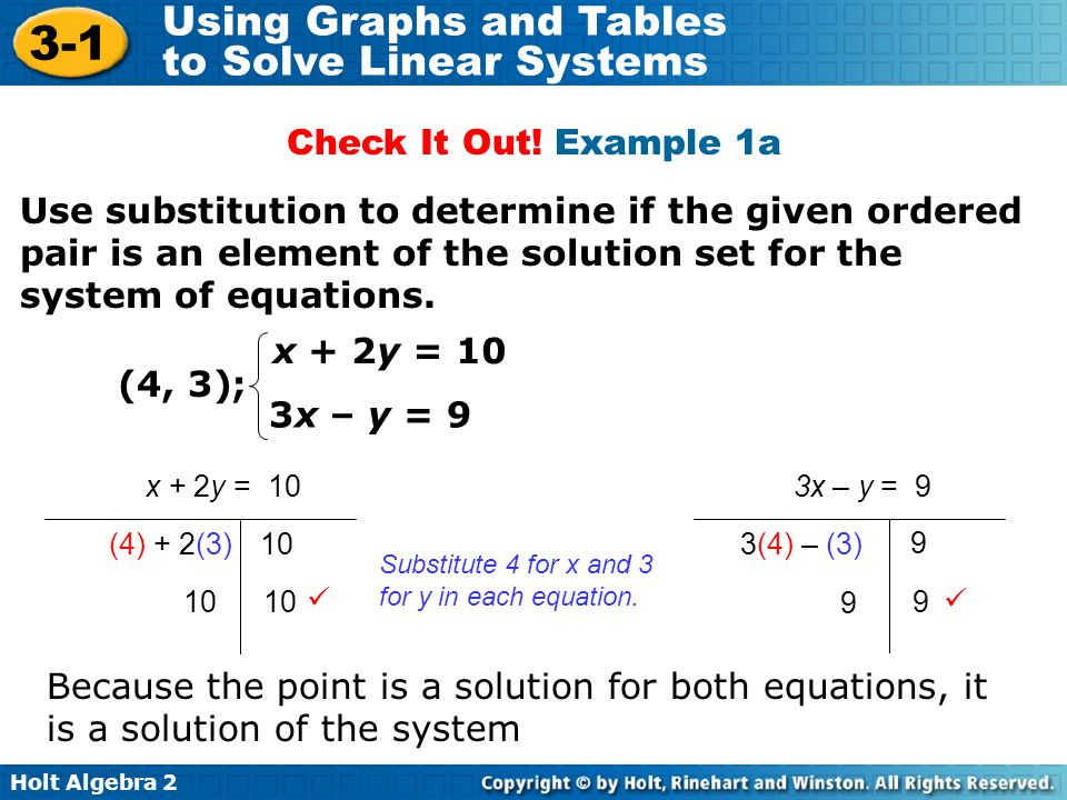 Check It Out! Example 1a Use substitution to determine if the given ordered pair is an element of the solution set for the system of equations.