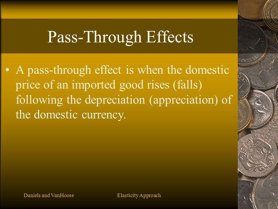 Pass-Through Effects