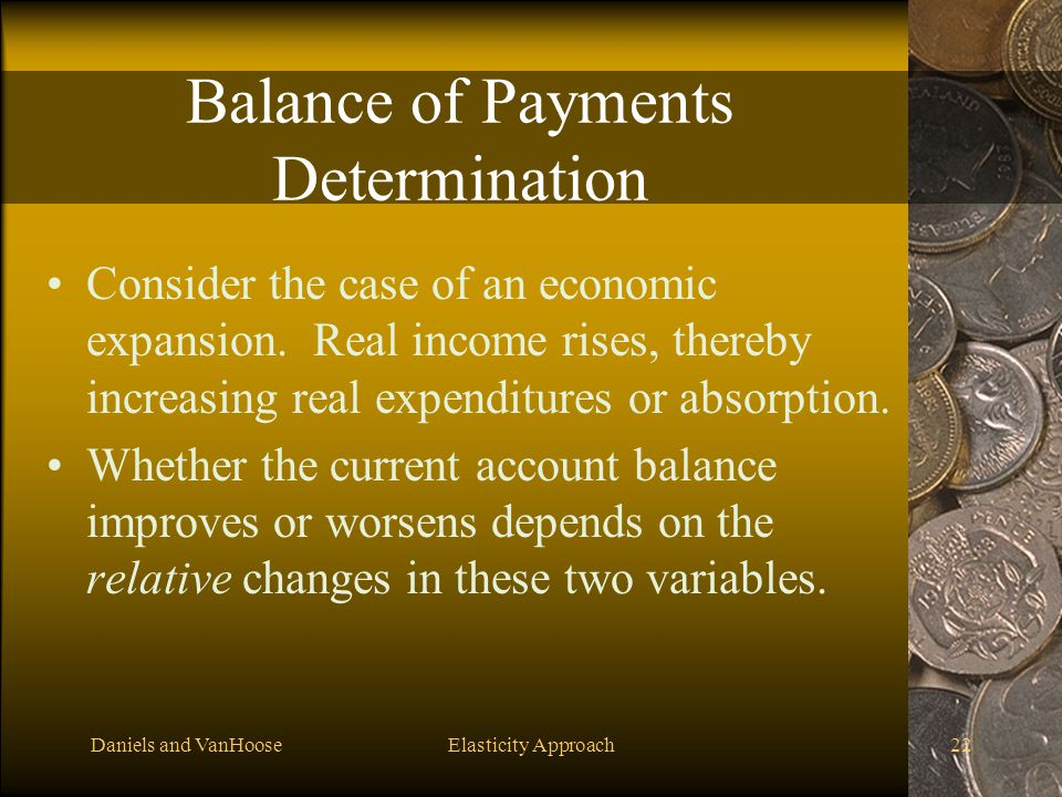 Balance of Payments Determination