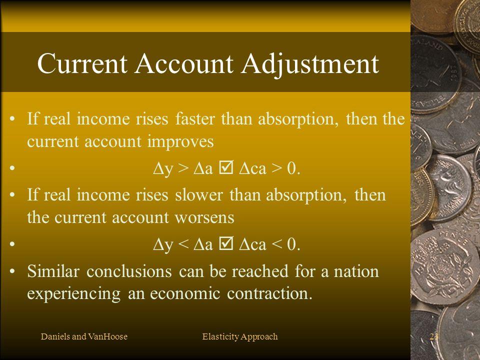 Current Account Adjustment