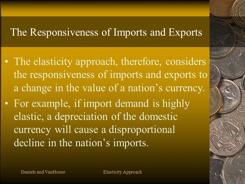 The Responsiveness of Imports and Exports