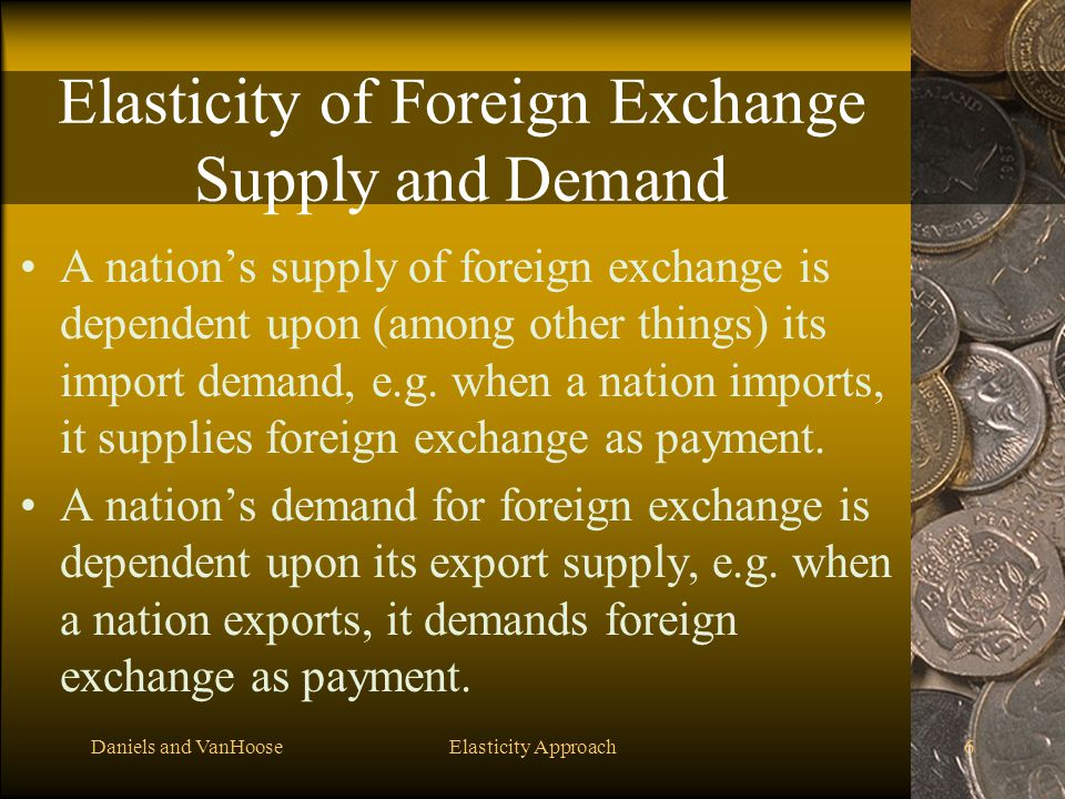 Elasticity of Foreign Exchange Supply and Demand