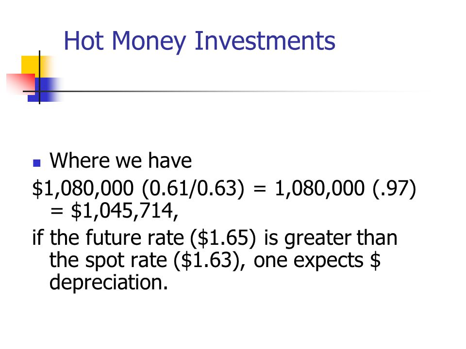 Hot Money Investments Where we have